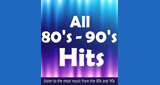 Songs of 1950s and 1960s radio